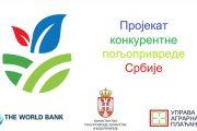 Rang lista za konkurentnu poljoprivredu 2021.